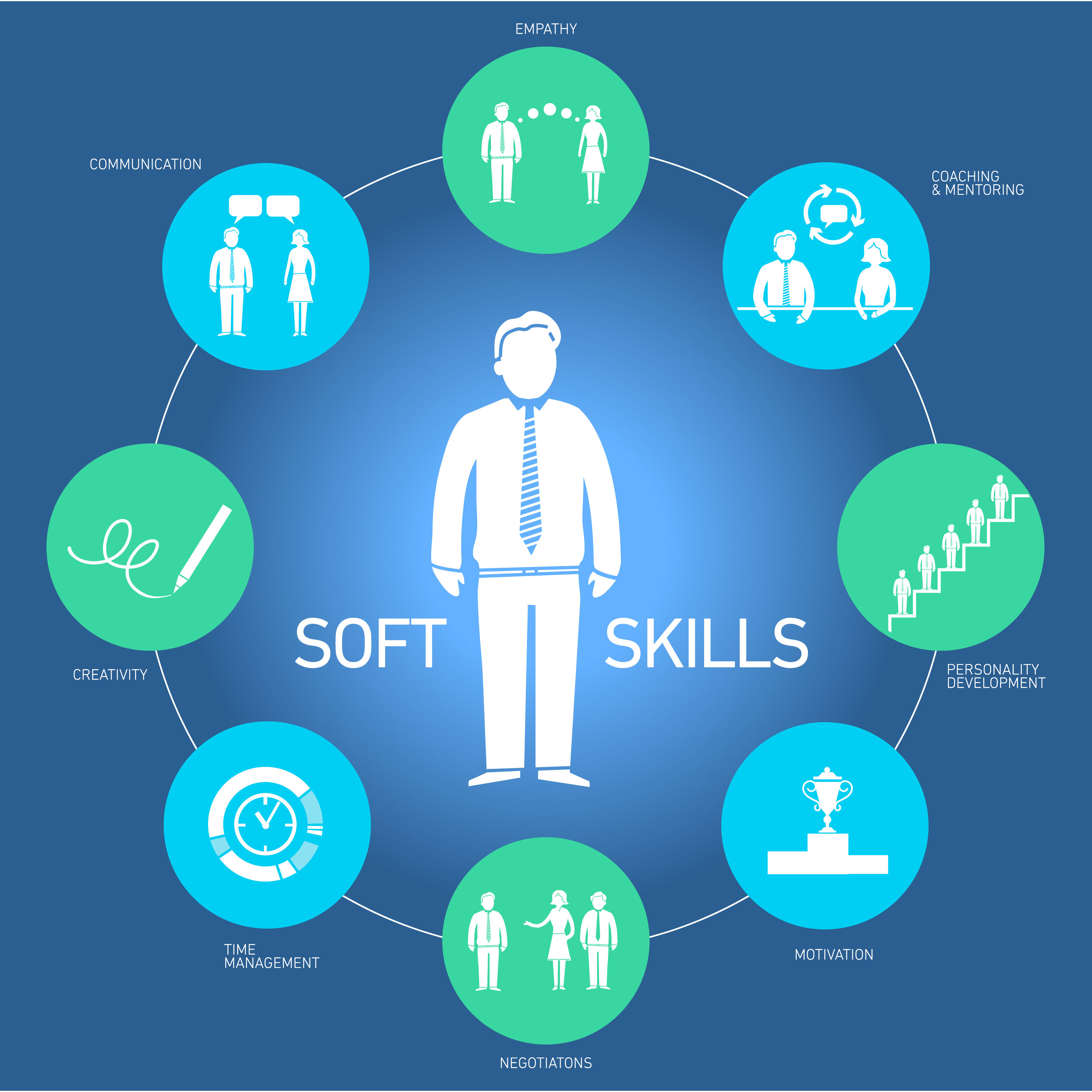 soft skills center for career services continuing education